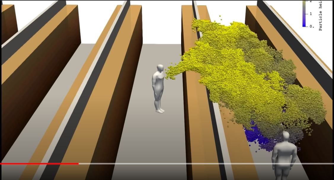 Un modelo simulado de como una persona tosiendo sin barbijo expande el virus en un espacio abierto.