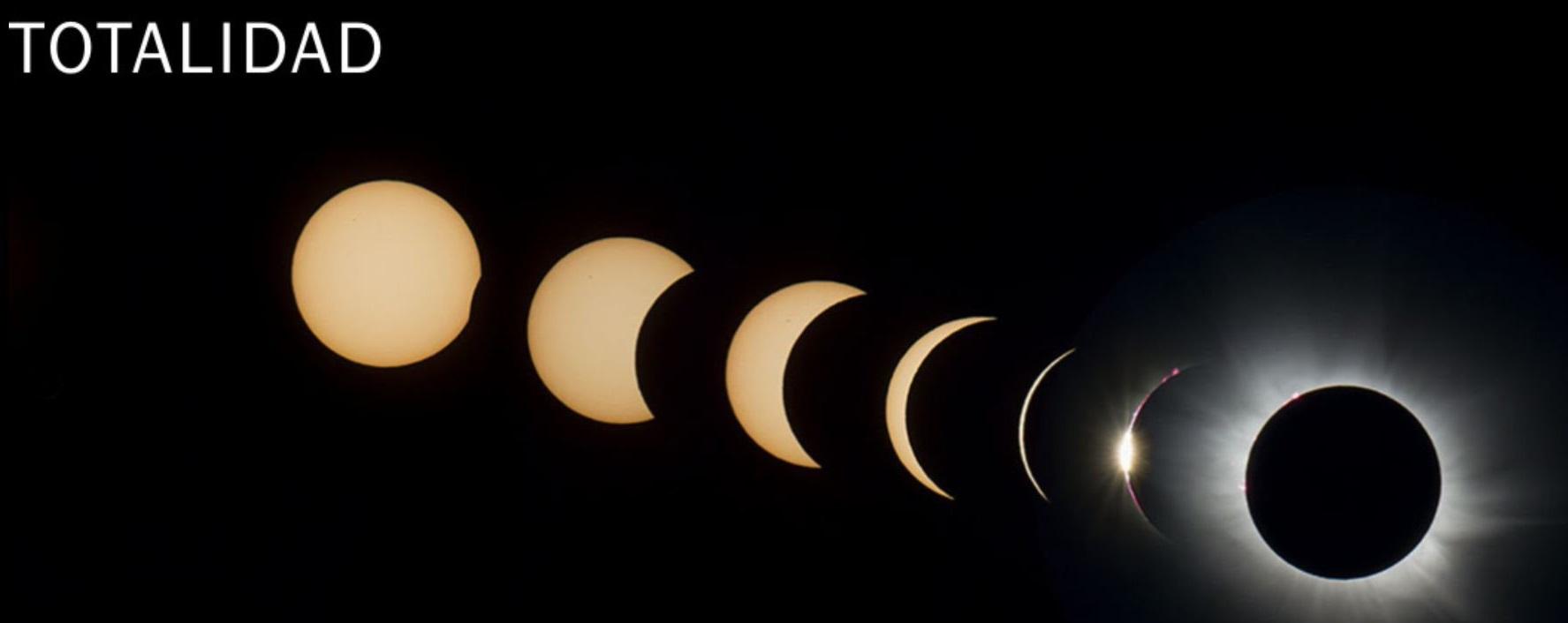 El 14 de diciembre del 2020 se verá en Argentina un fabuloso eclipse de Sol.